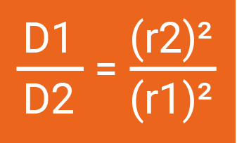 Fórmula distância